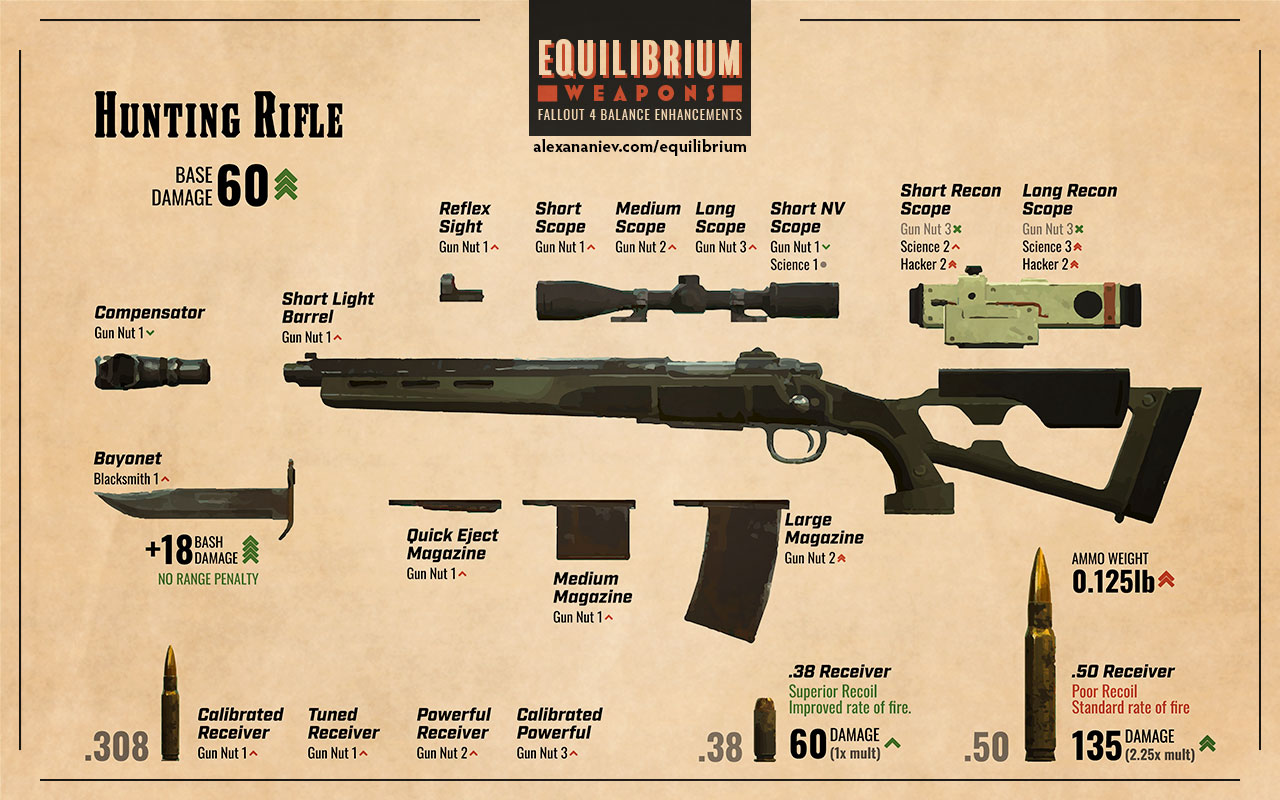 Equilibrium: Weapons 1 2 (Laser Musket update)